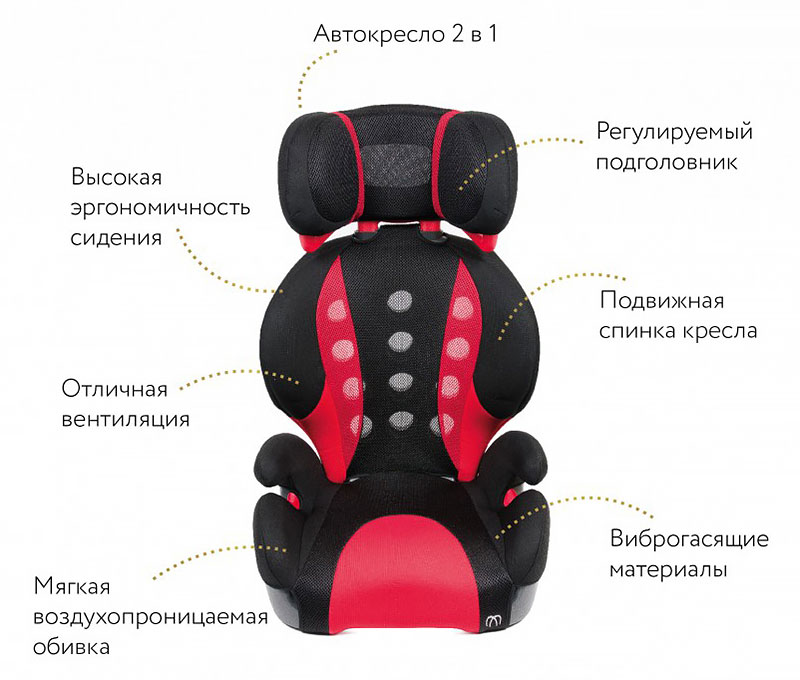 Автокресло CarMate Saratto Highback Junior