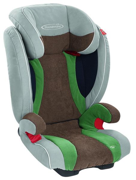 Stm Ipai Seatfix Инструкция